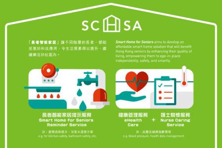 Smart Home for Seniors